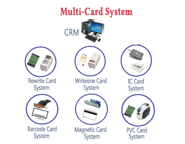 Rewrite-Card Rewrite-Card-System Card-Reader Card-Printer Membership-System Member-Card VIP-Card Card-System PVC-Card Thermal-Card IC-Card Card